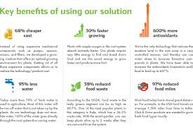 Click And Grow Refills The Smart Garden Your Solution For Better Food By Click U0026 Grow