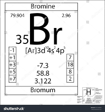 Br Element Periodic Table Periodic Table Bromine Aviongoldcorp