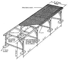 Bench Construction Plans How To Make Greenhouse Potting Benches 6 Plans Part 2
