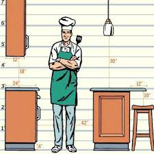 Standard Kitchen Cabinet Typical Height Of Kitchen Cabinets Everdayentropy Com