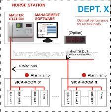 software hospital system emergency nurse call phone view hospital