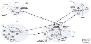 Network Map Network Map Red Apple Media