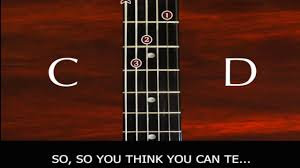 Pink Floyd Comfortably Numb Lyrics And Chords Learn How To Play Wish You Were Here Pink Floyd With Chords