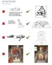 positioning the child with cerebral palsy physiopedia