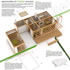 house plans green design house interior