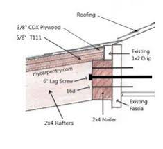 Building A Patio by Fastening A Patio Roof To The House Patio Roof Porch And Patios