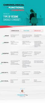 sle chronological resume career infographic resume type chronological functional