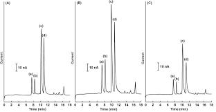 resolucion organica 5544 de 2003 notinet fabrication of carbon nanotube nickel nanoparticle hybrid paste