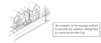 article 7 design guidelines code of ordinances upper