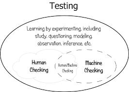 testing vs checking james bach u0027s blog