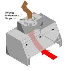 lab hood exhaust fans ventilation hoods exhaust hoods from terra universal
