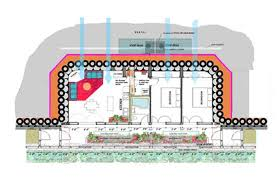Green Home Design Plans Green Home Building Natural Building Techniques Earthships My