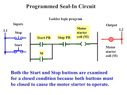 wiring diagrams and ladder logic