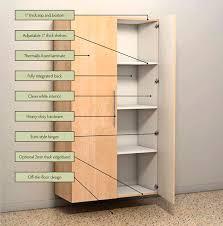 kitchen brilliant garage wall storage units kjnmg plan ultimate