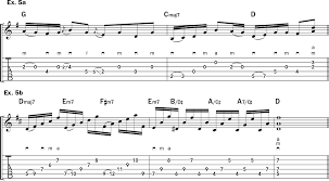 Picking Sheet Video Lesson 5 Ways To Learn Hybrid Picking U2013 Acoustic Guitar
