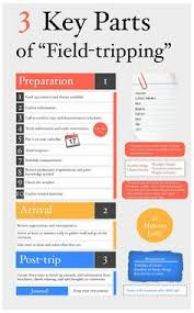 homeschool lesson planning lesson plan template or your lesson