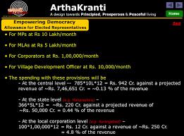 arthakranti a design towards principled prosperous u0026 peaceful