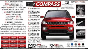 jeep compass length jeep compass diesel sport mt price specs review pics mileage