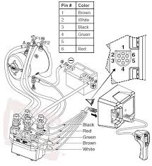 install wireless remote warn winch wiring diagram tamahuproject org