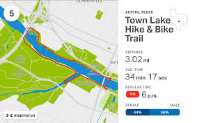 Austin Bike Map by Run The World The Top 20 Running Routes In America Mapmyrun