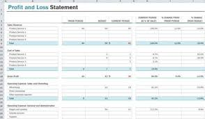 Profit And Loss Statement Template Excel 10 Profit And Loss Templates Excel Templates
