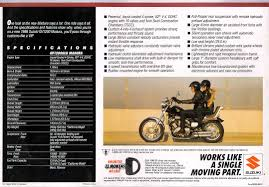 100 owners manual for 2000 suzuki marauder sizing it up is