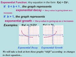aim what is the exponential function ppt video online download