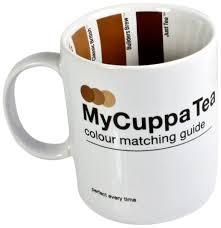 amazon com uk my cuppa coffee mug kitchen u0026 dining