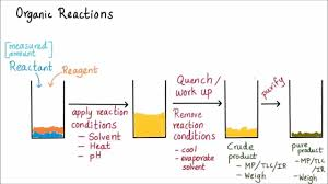 diels alder reaction organic chemistry lab lecture youtube