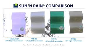 sun u0027n rain color comparison youtube