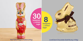 sugar easter egg how much sugar is in your easter egg sugarbyhalf