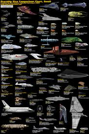 starship size comparison the small ships the question is just