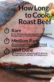 best 25 roast beef ideas on pinterest roast beef dinner roast