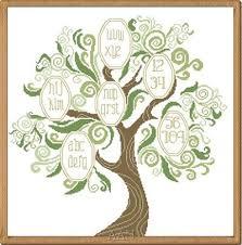 54 best family trees images on family trees family