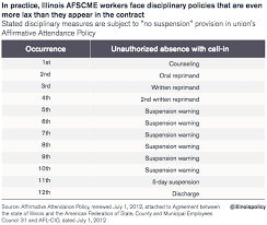 a comprehensive review of the most absurd benefits in the afscme