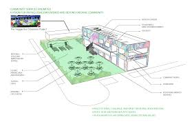 Nursery Floor Plans Old Bus Will Be Turned Into Classroom Plant Nursery In