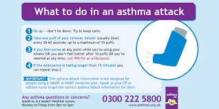 and relationships asthma uk