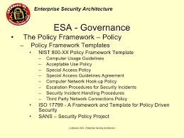 Sans Policy Templates by Power Point Presentation