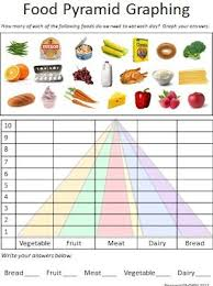 50 best homeschool food pyramid images on pinterest food