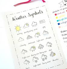 the perfect bullet journal key bullet journal key bullet and