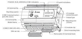 omron plc wiring diagram diagram wiring diagrams for diy car repairs