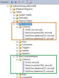 alter table not null stunning alter table set column not null gallery best image engine