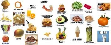Funny Food Names Meme - wurds know your meme