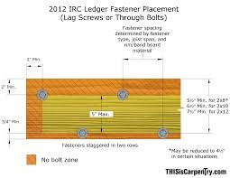 dear glenn one builder u0027s headache with deck ledger codes u2013 part i