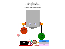 wiring diagram ford starter solenoid wiring diagram car images