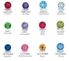 november birthstone woozworld bloggers birthstones