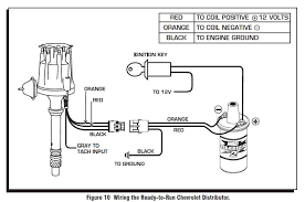 distributor wiring diagram distributor wiring diagrams instruction