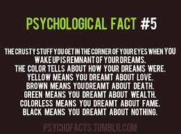 psychological interesting facts search facts