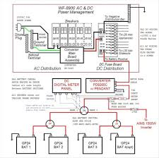 how to wire a breaker box diagrams install circuit panel run