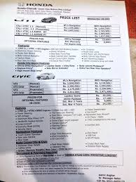 honda city car service manual which bank has the lowest finance rate for honda city vehicle